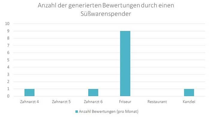 bachlorarbeit-mareike-roost_grafik-teil-5-suesswarenspender