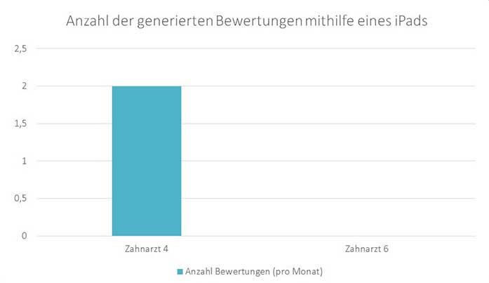 bachlorarbeit-mareike-roost_grafik-teil-5-ipad